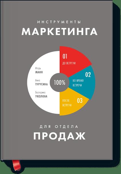 Инструменты маркетинга для отдела продаж