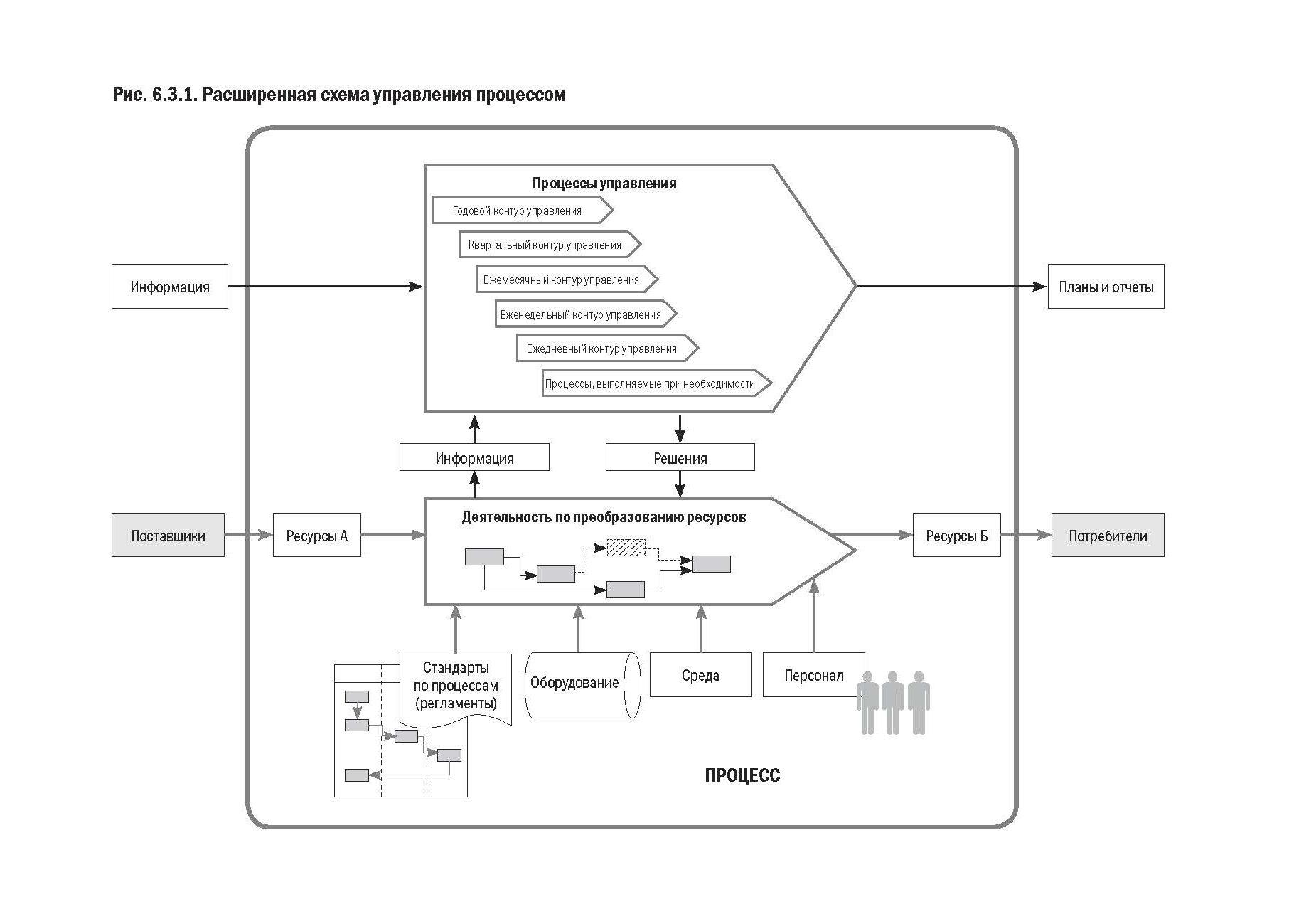 Хаммер чампи реинжиниринг корпорации скачать pdf