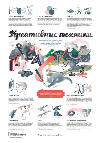 Купить Плакат от МИФа «Креативные техники», 2019