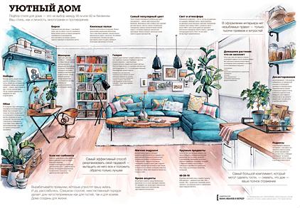 Купить Плакат от МИФа «Уютный дом», 2019